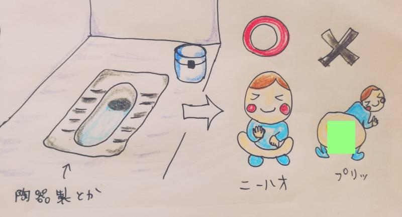 広州のトイレの入る向きで中国式便器と人がいる