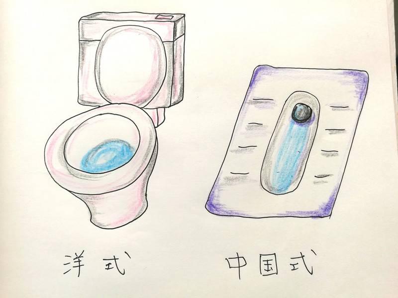 広州のトイレの洋式と中国式